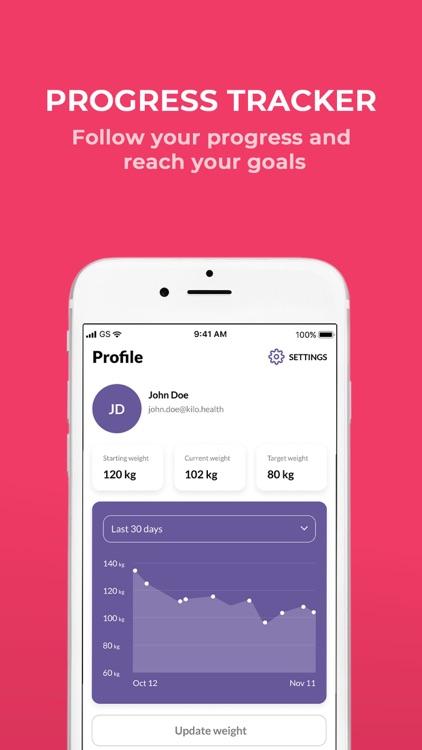 Keto Cycle: Keto Diet App screenshot-3