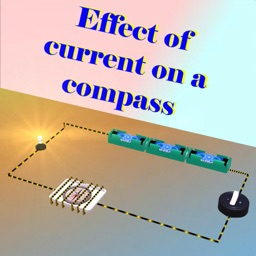 Effect of current on a compass