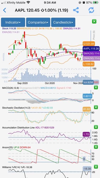 DataMelonPRO - Stock Analysis screenshot-0