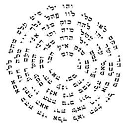 72 Nomes de Deus - Cabala