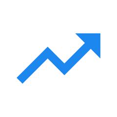 iIndicators - Market Watch