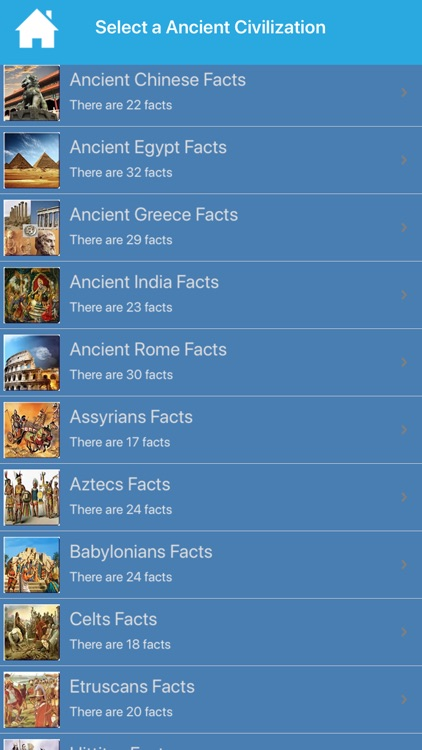 Cool Ancient History Facts