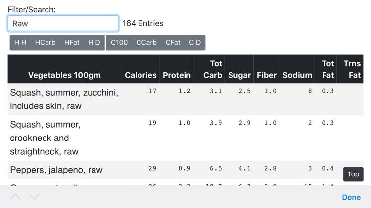 Nutrition Charts screenshot-7