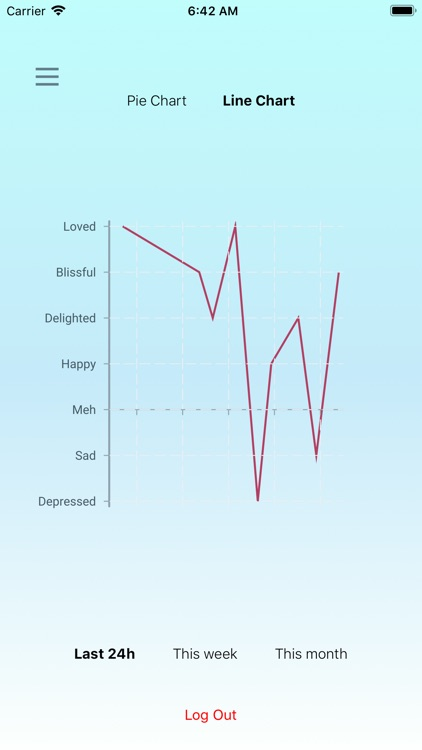 Emotion Diary screenshot-5