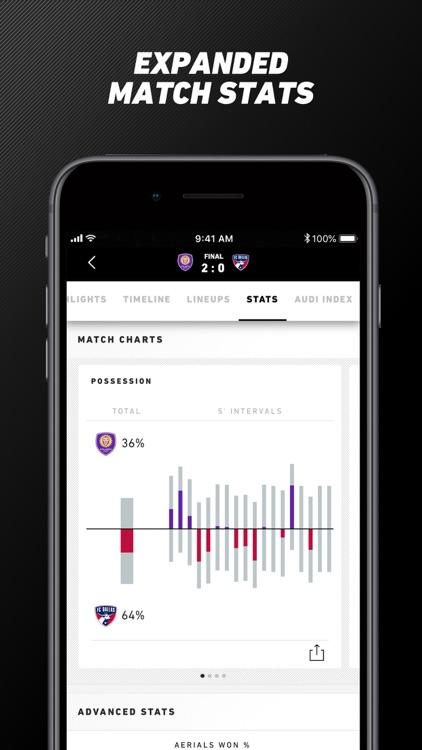MLS: Live Soccer Scores & News screenshot-7