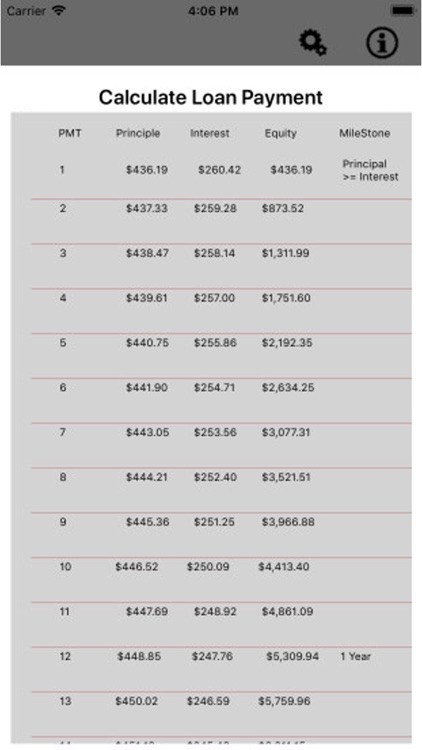 PCS Loan Payment Calculator screenshot-3