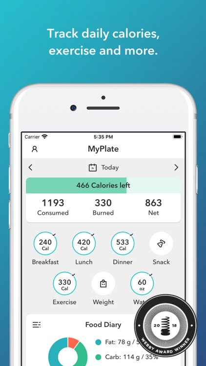 MyPlate Calorie Counter screenshot-0