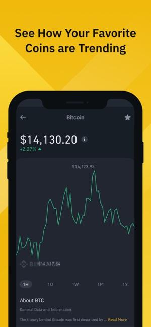 piețele btc au o aplicație