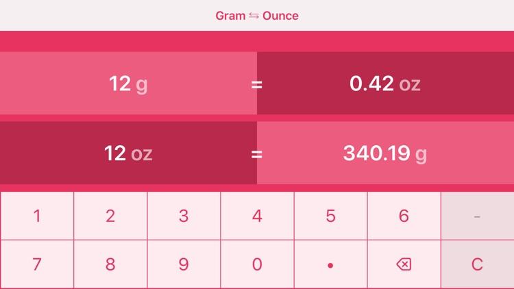 Grams to Ounces | g to oz screenshot-4