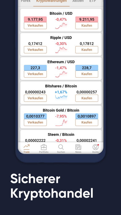 messages.download Bitcoin Handel - Capital.com software