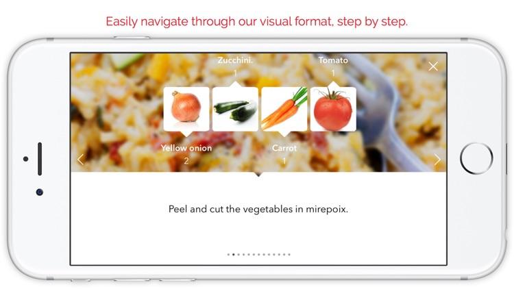 Youmiam - visual recipes