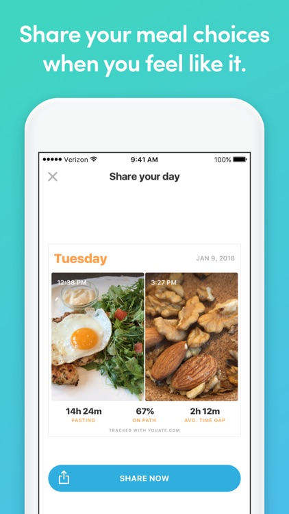 YouAte: Mindful Food Journal screenshot-3