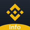 Binance Info