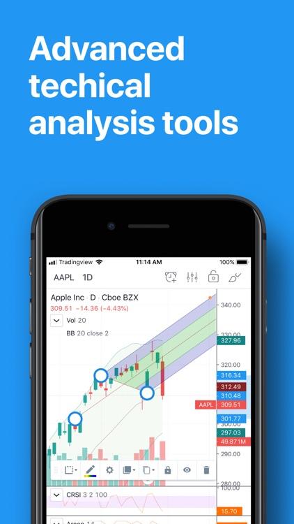TradingView - Stocks & Forex