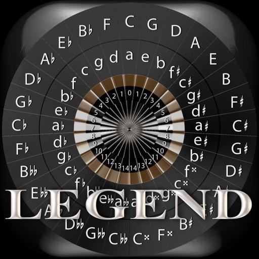Circle of 5ths Legend