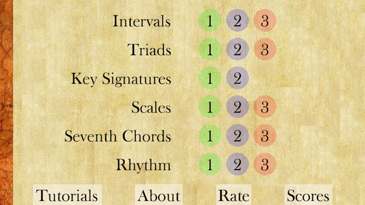 Mini Music Theory School