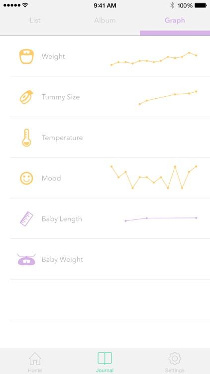 Pregnancy Tracker  screenshot-4