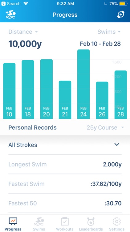 Swim.com Smart Swim Tracking screenshot-0