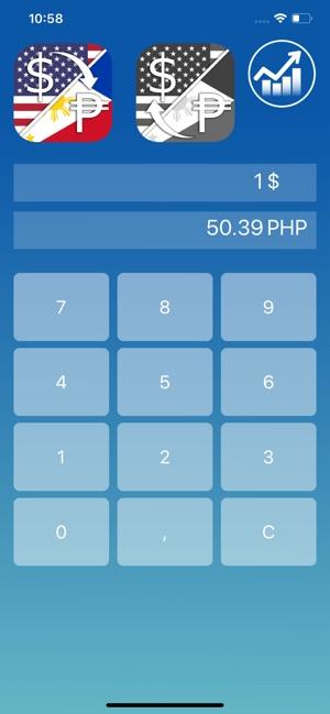 Dollar Philippine Peso Convert 4 Usd Php Converter