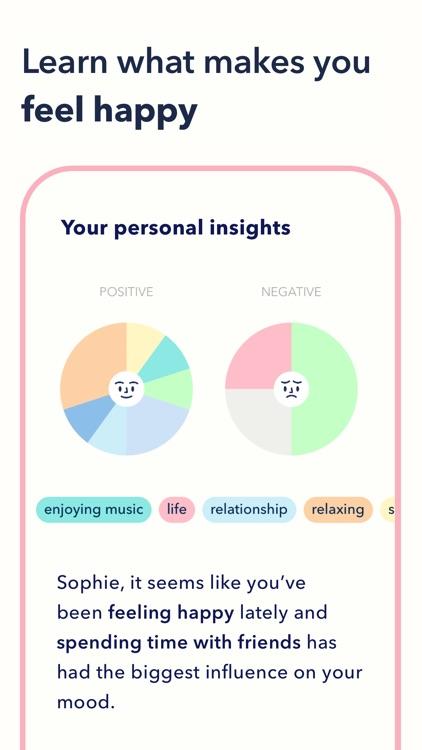 Sayana: Emotional Self-Care screenshot-4