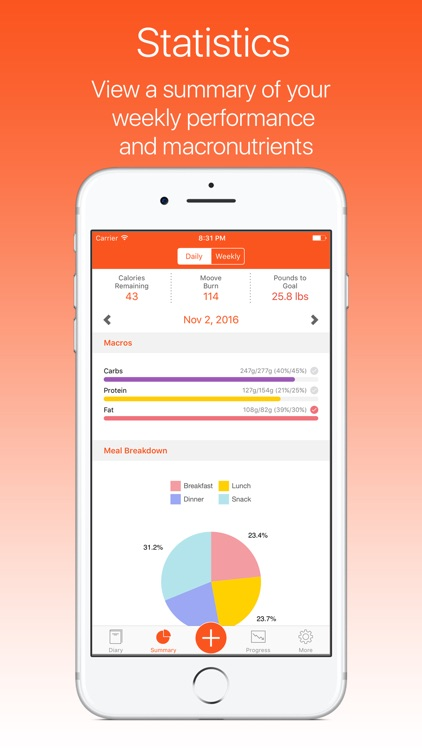 ProTracker Plus Calorie Diary