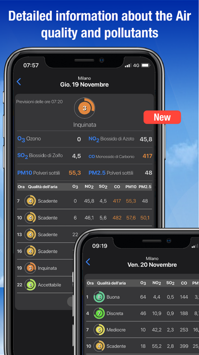 messages.download Meteo - by iLMeteo.it software
