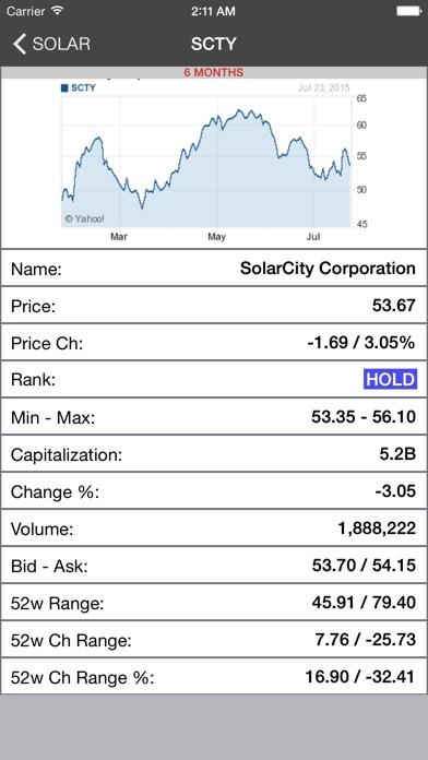 Screenshot #10 for Buy-Sell-Hold+ Stocks