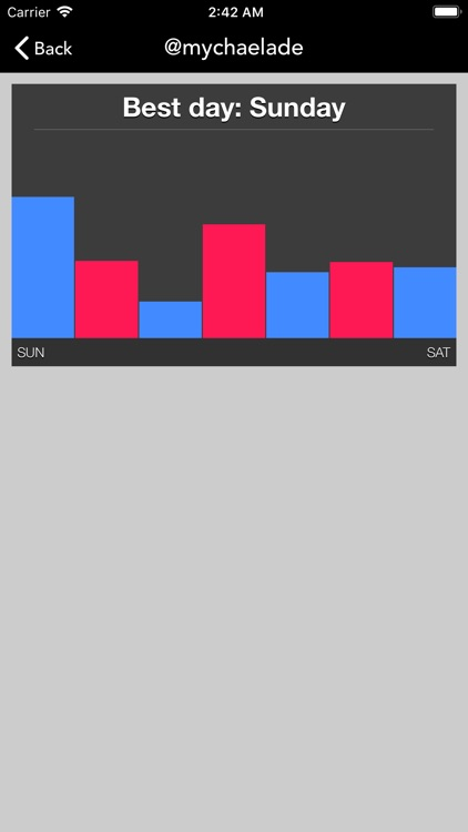 Magic Likes Meter for Musicaly screenshot-3