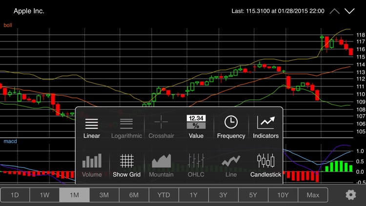 StockMarkets for iPhone screenshot-3
