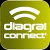 Diagral Connect'
