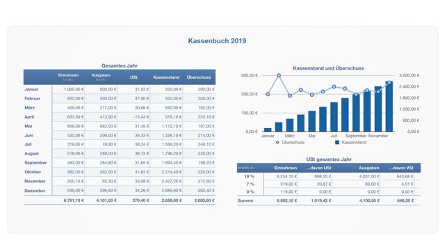 Kassenbuch 2019 Fur Numbers On The App Store