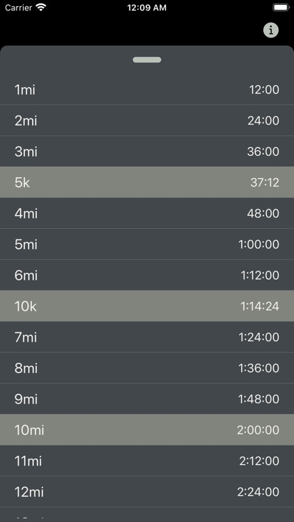 Pace: Running Pace Calculator