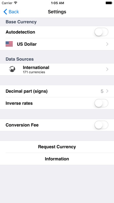 CurrencyGo: Currency Converter Screenshots