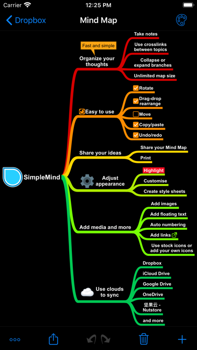 SimpleMind - Mindmappen