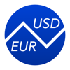Euros To US Dollars