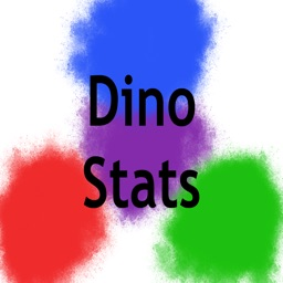Ark Dino Stats