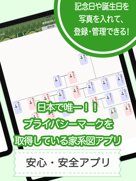 家系図 by 名字由来net 日本No.1 100万人のおすすめ画像5
