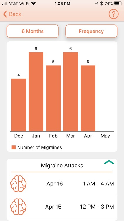 Migraine Alert screenshot-4