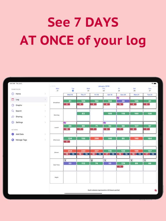 Diabetes Tracker: Diabeto Log screenshot