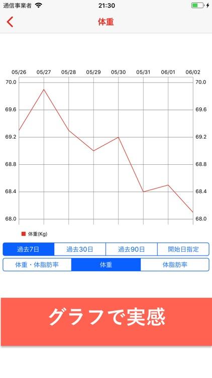 Min健 -体重&血圧 管理アプリ