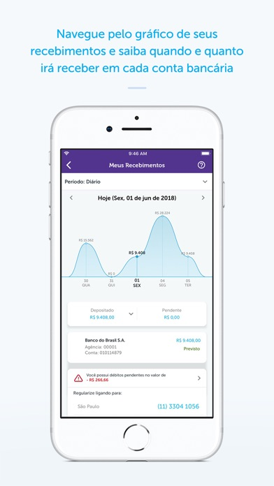 Baixar Cielo: Controle de Vendas para Android