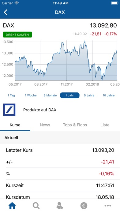 Börse & Aktien - finanzen.net screenshot two