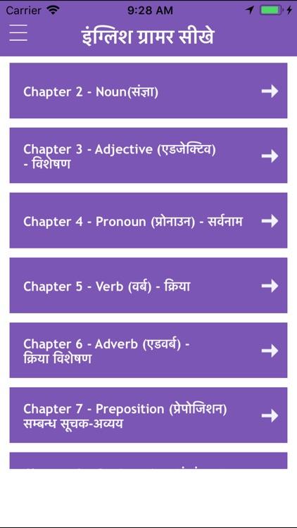 English Speaking Grammar Hindi by MOHAMMED MOIN MANSURI