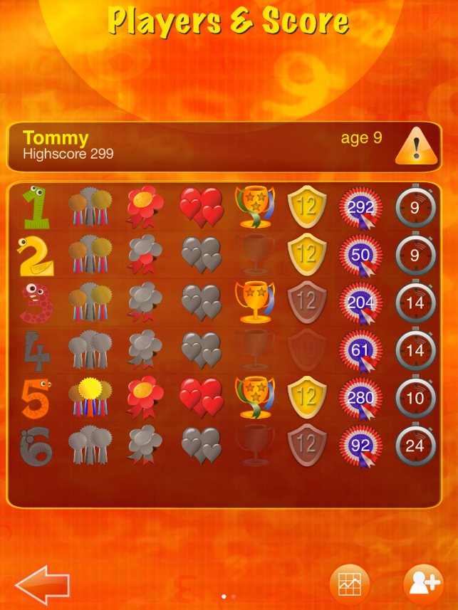 ‎Time Tables Game Screenshot