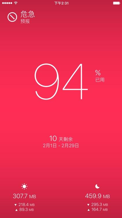 DataMan 中国 - 日间夜间流量监控 screenshot-4