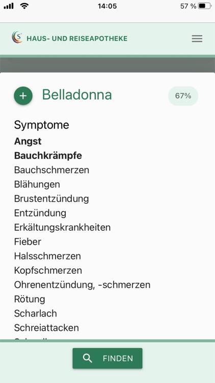 Homöopathie Reiseapotheke