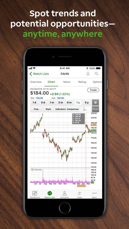 TD Ameritrade Mobile screenshot-4