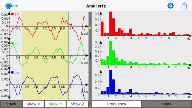 Anahertz frequency analysis on the app store ccuart Choice Image