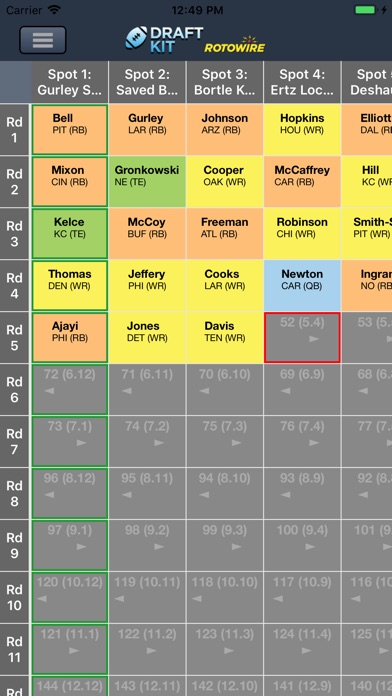 Fantasy Football Draft Kit '18 screenshot 4