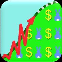 Stocks' Futures